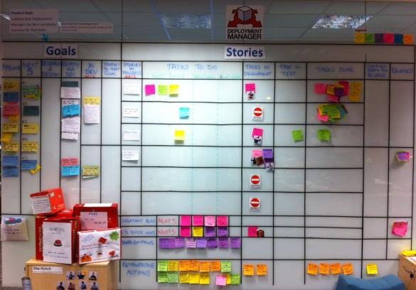 Our 'physical' taskboard