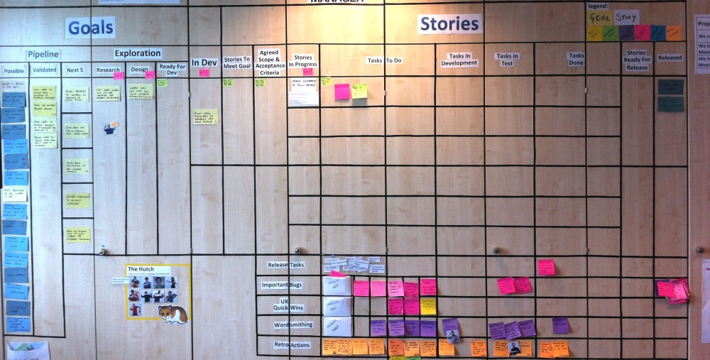 A team's taskboard reflects their processes and practices, but how much of this stuff should be common across other projects and teams at the same company?
