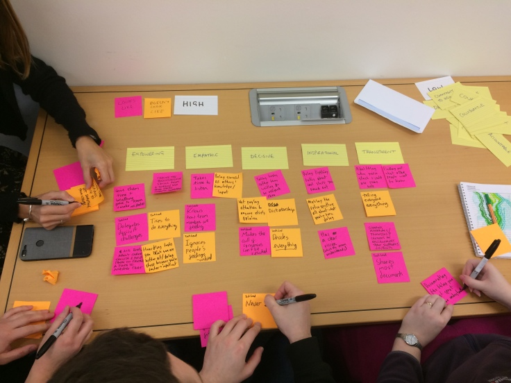4. What can I do in my role to nuture scaling leadership behaviours - Yellow Team